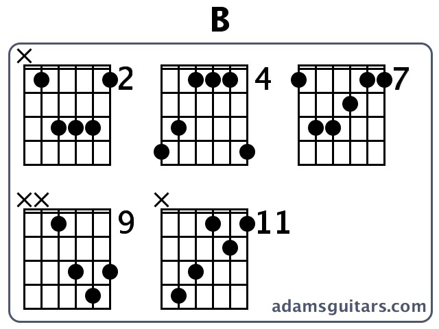 B Guitar Chords From Adamsguitars