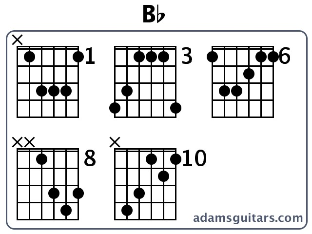Bb Guitar Chords from adamsguitars.com