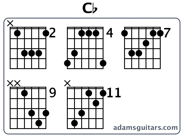 Cb Guitar Chords from adamsguitars.com