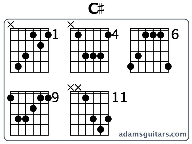 C Guitar Chords From Adamsguitars