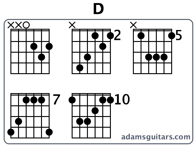 D Guitar Chords from adamsguitars.com