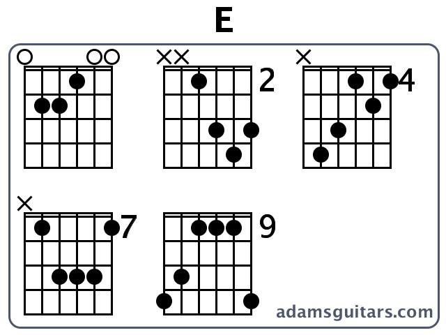 E Guitar Chords from adamsguitars.com