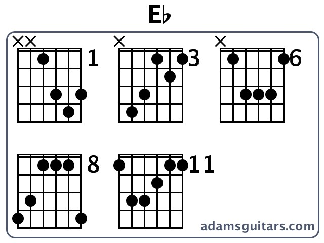 Guitar guitar chords eb : Eb Guitar Chords from adamsguitars.com