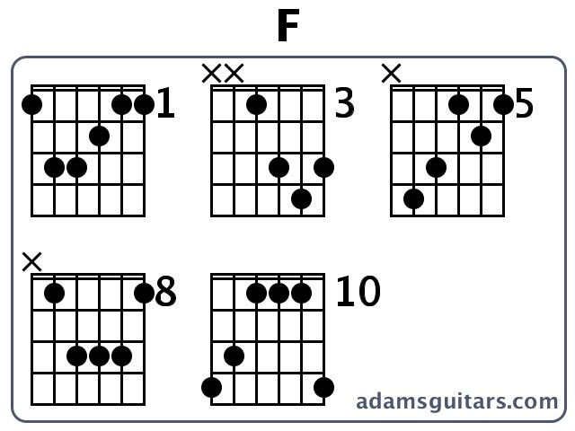 F Guitar Chords from adamsguitars.com