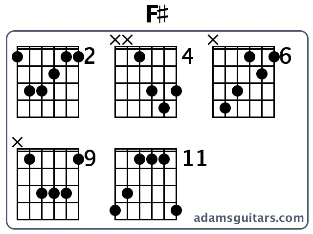 F# Guitar Chords from adamsguitars.com