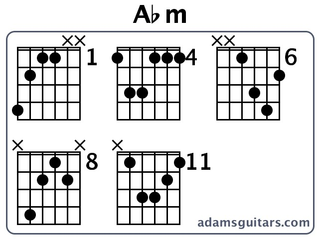 Abm Guitar Chords from adamsguitars.com