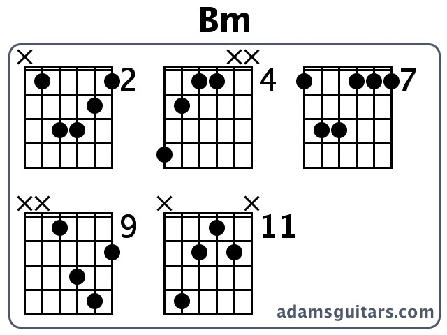 Bm Guitar Chords from adamsguitars.com