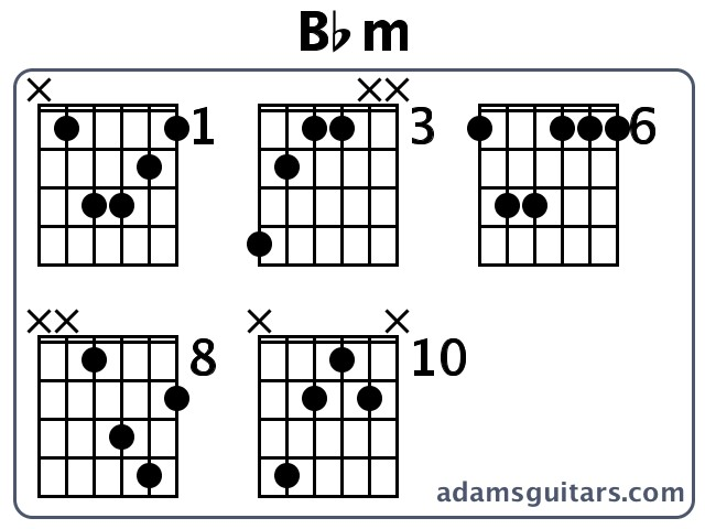 Bbm Guitar Chords From Adamsguitars