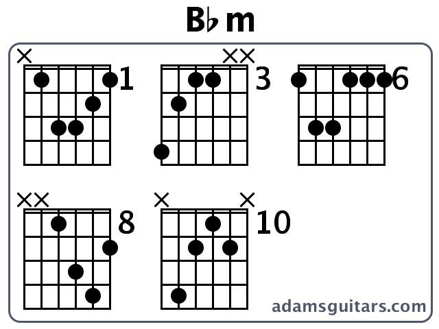 Jazz guitar  Wikipedia