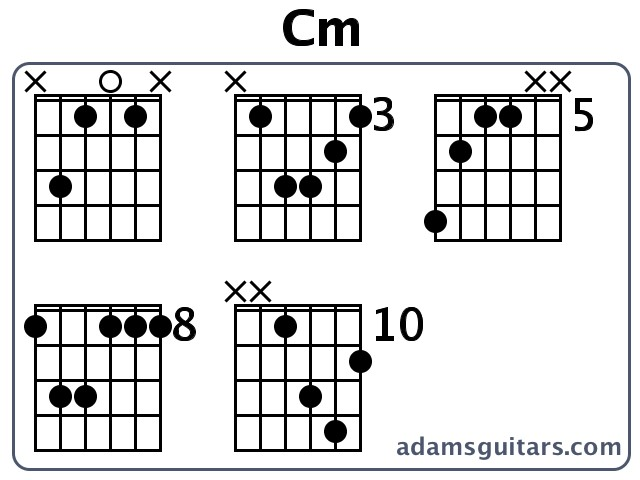 Cm Guitar Chords from adamsguitars.com