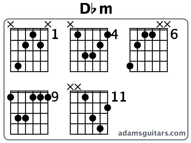 Dbm Chord Images Chord Guitar Finger Position