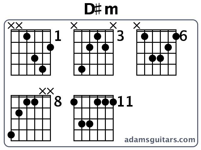 D#m Guitar Chords from adamsguitars.com