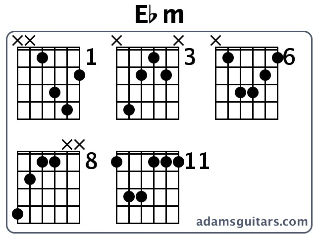 Ebm Guitar Chords From Adamsguitars