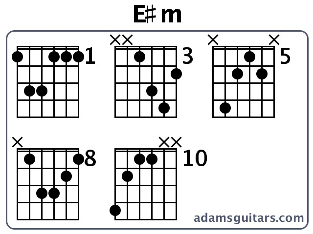 Guitar guitar chords in the key of e : E#m Guitar Chords from adamsguitars.com