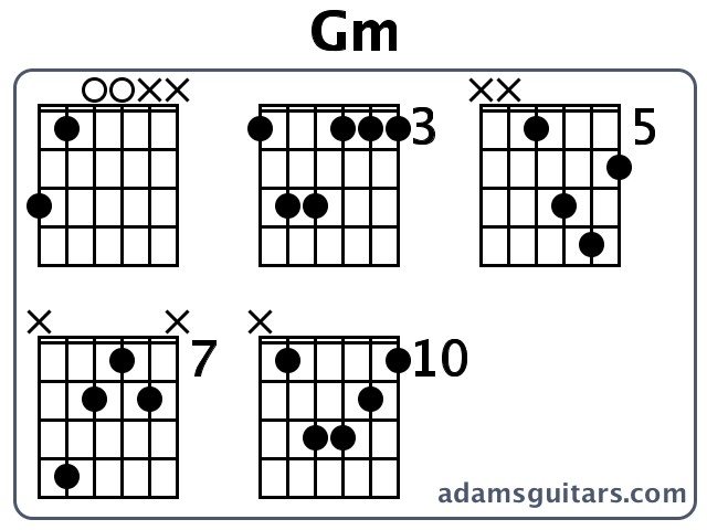Gm Guitar Chords from adamsguitars.com
