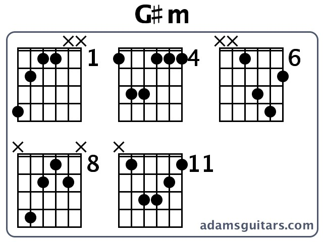 Images of G Minor Guitar Chord - #SpaceHero