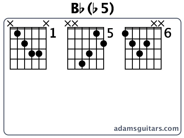 Bb(b5) Guitar Chords from adamsguitars.com