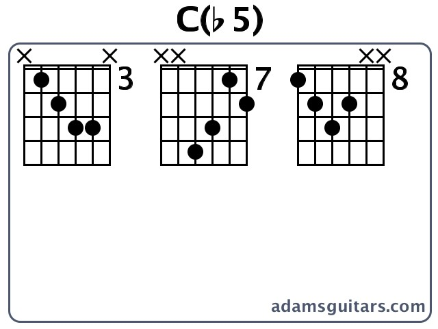C(b5) Guitar Chords from adamsguitars.com