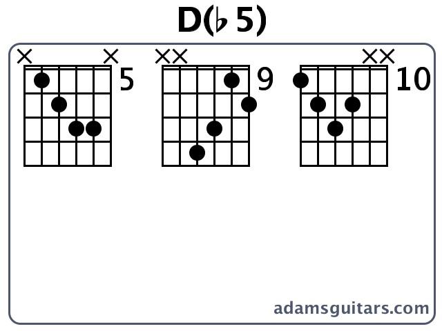 D(b5) Guitar Chords from adamsguitars.com