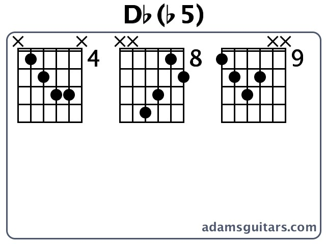 Dbb5 Guitar Chords From Adamsguitars