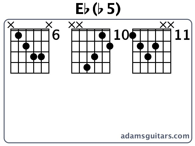 Eb(b5) Guitar Chords from adamsguitars.com
