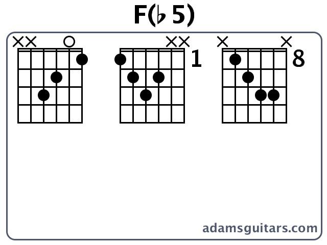 F flat chord