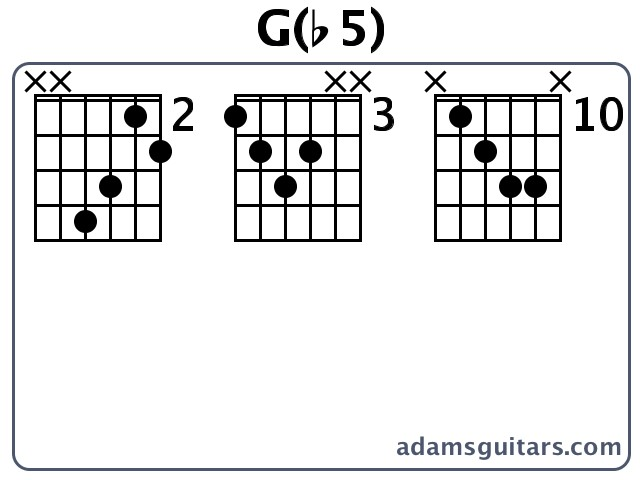 G(b5) Guitar Chords from adamsguitars.com