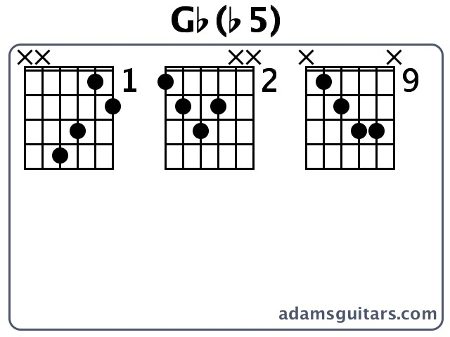 Gb(b5) Guitar Chords from adamsguitars.com