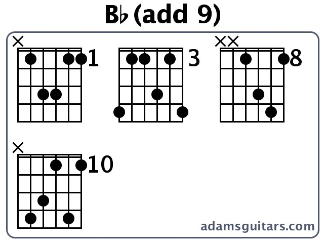 Bb(add 9) Guitar Chords from adamsguitars.com