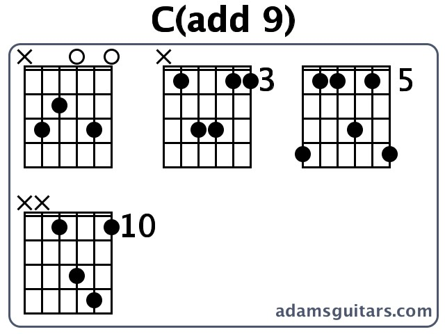Cadd 9 Guitar Chords From Adamsguitars