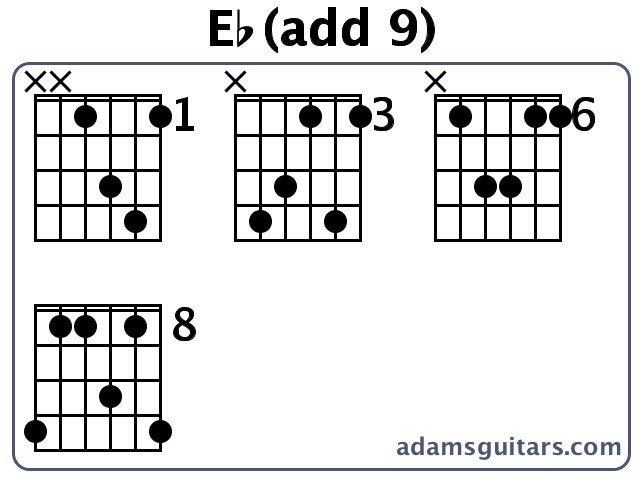 Eb(add 9) Guitar Chords from adamsguitars.com