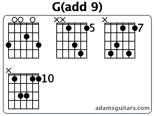 Gadd 9 Guitar Chords From Adamsguitars