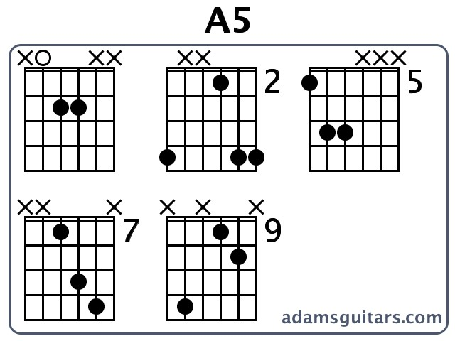 A5 Guitar Chords from adamsguitars.com