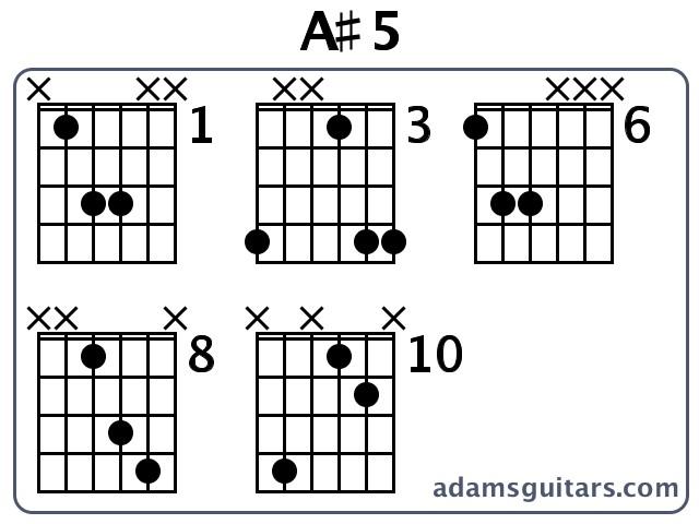 A#5 Guitar Chords from adamsguitars.com
