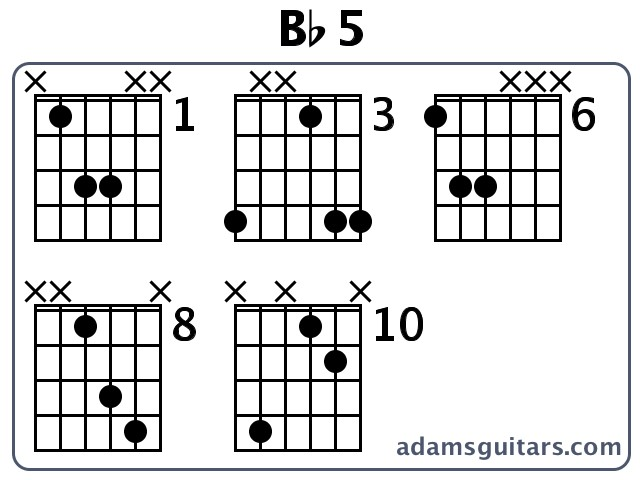Bb5 Guitar Chords from adamsguitars.com