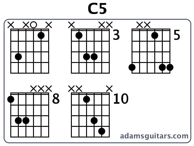 C5 Guitar Chords From Adamsguitars