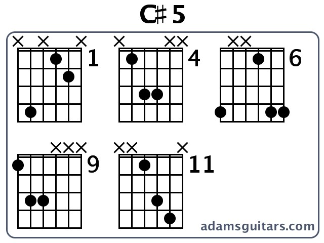 C#5 Guitar Chords from adamsguitars.com