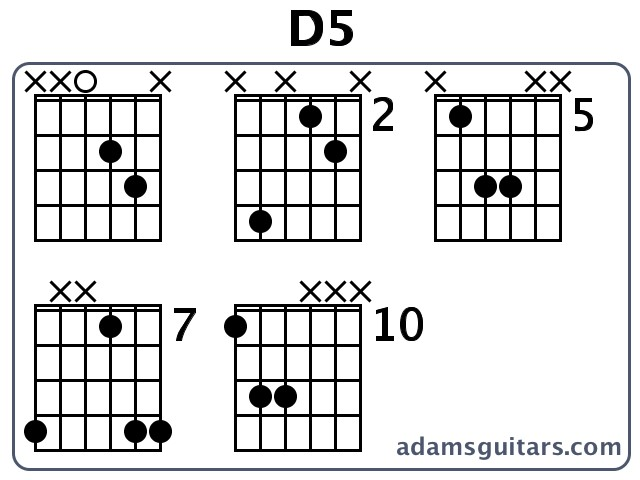 D5 Guitar Chords from adamsguitars.com