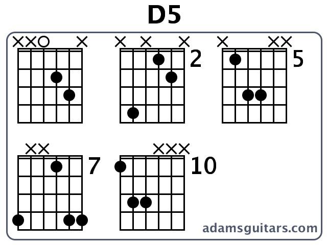 D5 Guitar Chords from adamsguitars.com