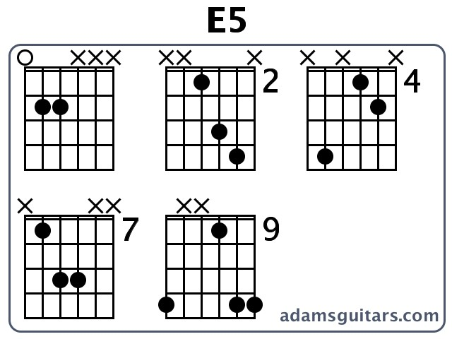 Jazz guitar chord progressions