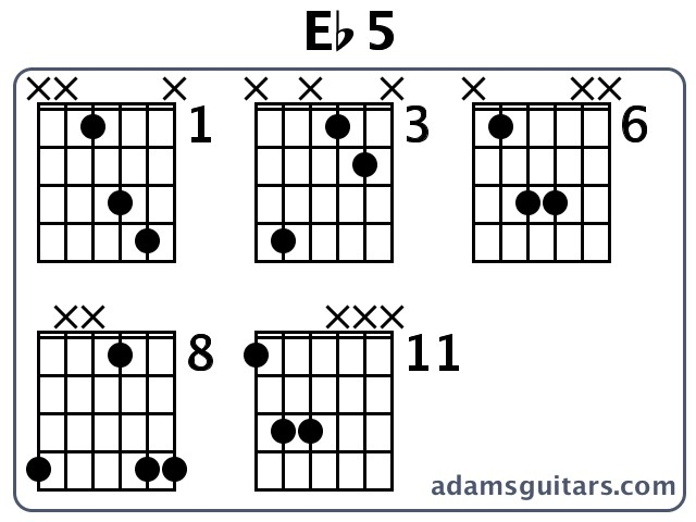 Eb5 Guitar Chords from adamsguitars.com