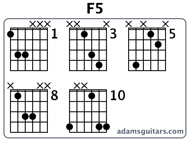 F sharp major chord guitar