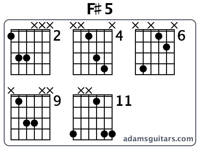 F5 Guitar Chords From Adamsguitars