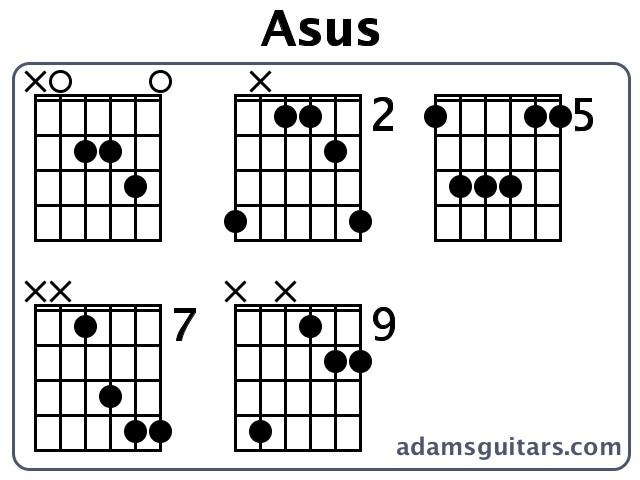 Asus Guitar Chords From Adamsguitars