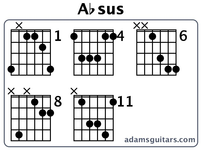 Absus Guitar Chords from adamsguitars.com