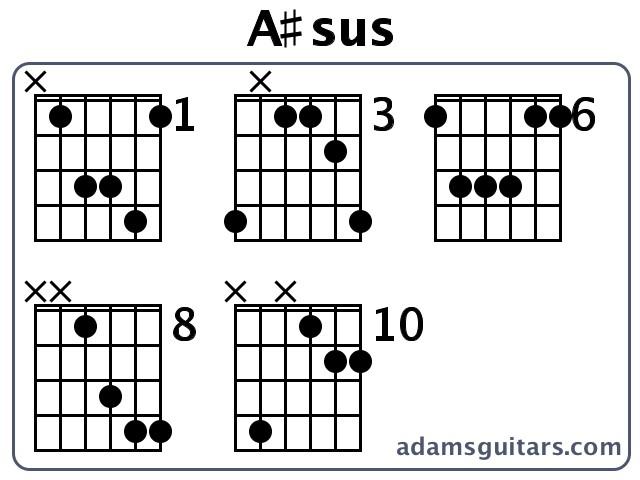 A#sus Guitar Chords from adamsguitars.com