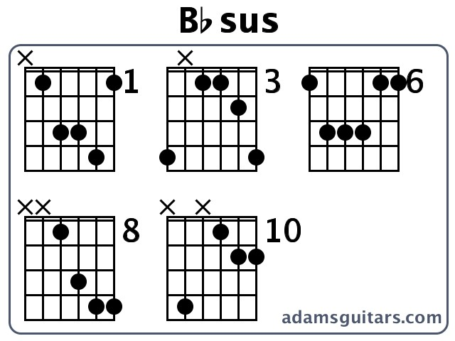 Bbsus Guitar Chords from adamsguitars.com