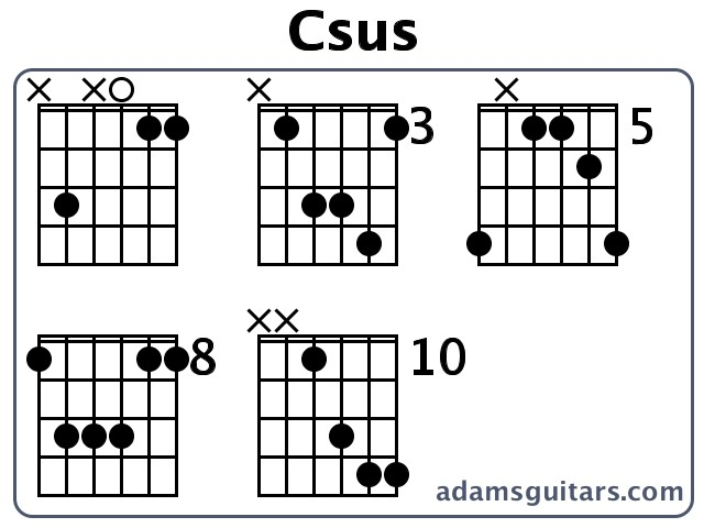 Csus Guitar Chords from adamsguitars.com