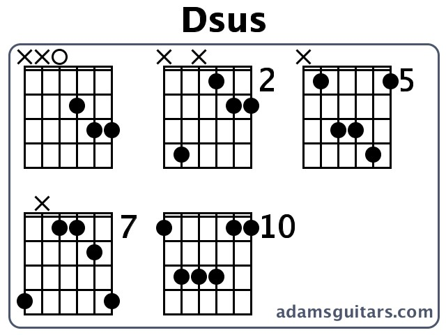 Dsus Guitar Chords from adamsguitars.com
