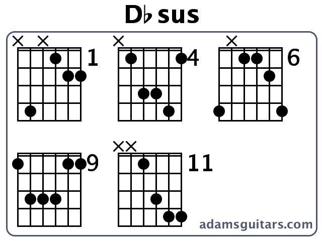 B Sus Chord Images Chord Guitar Finger Position